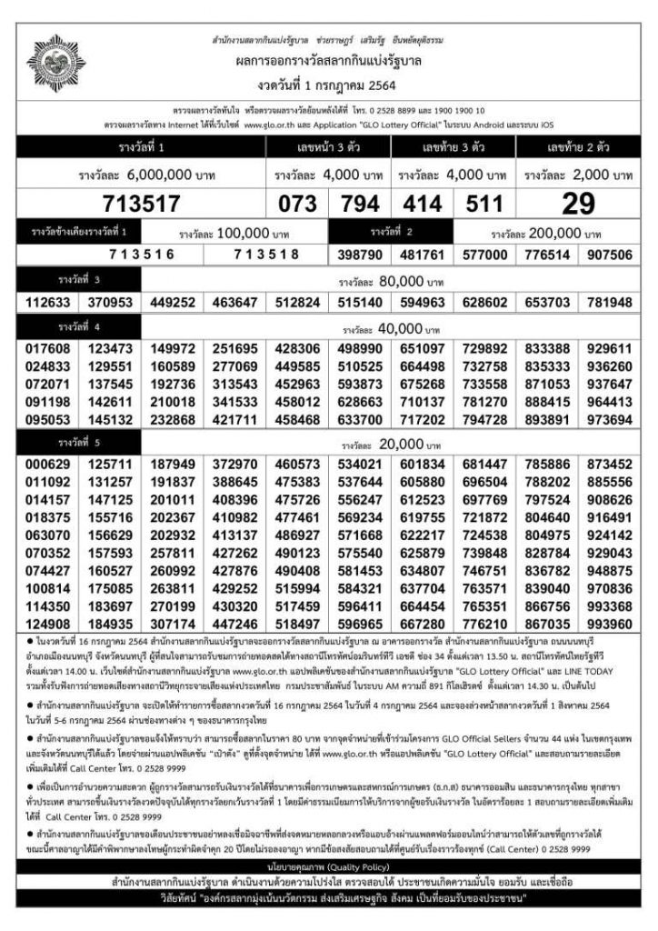 Schedule thailand lottery draw THAILAND LOTTERY